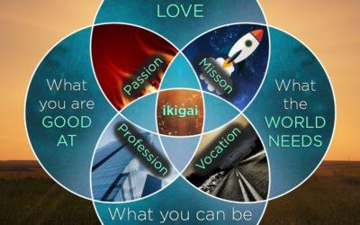 Trovare il proprio Ikigai